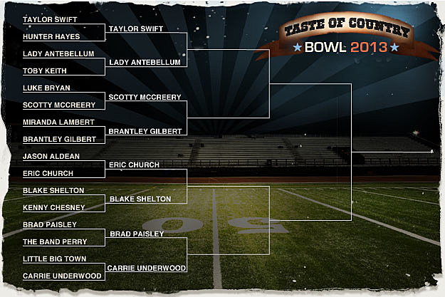 ToC Bowl Round 2 Bracket