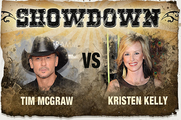 Tim McGraw Kristen Kelly