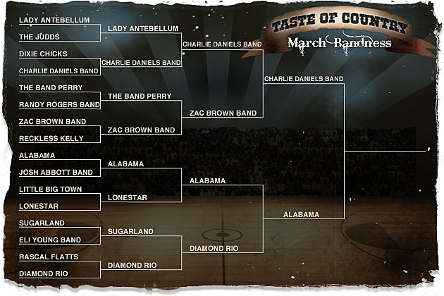March Bandness Finals Bracket