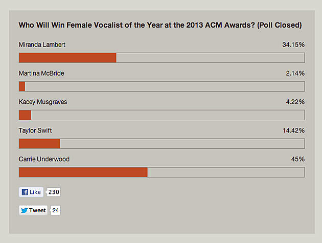 Female Vocalist of the Year
