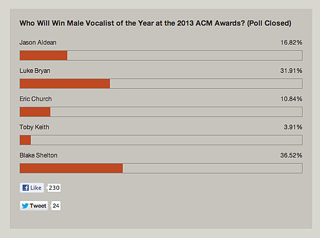 Male Vocalist of the Year