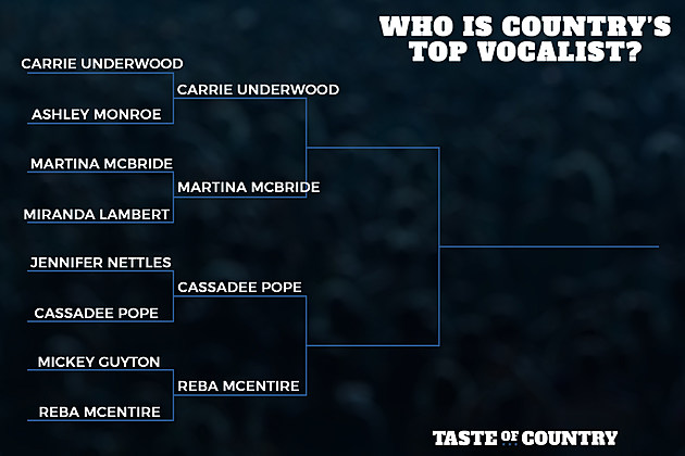 Womens Top Vocalist Bracket Round 2